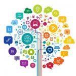 سیستم های نرم افزاری مدیریت فرایند کسب و کار